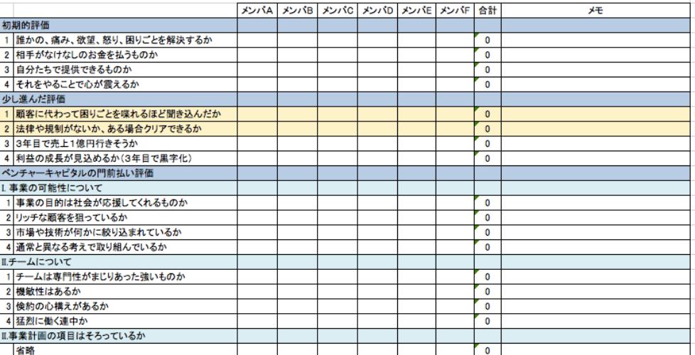 Business Idea_Self_Check_Sheet_v2