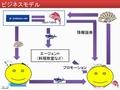 icon_businessplan
